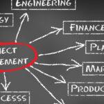 Projektmanagement Grundlagen