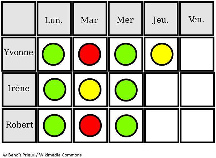 Niko-Niko-Kalender