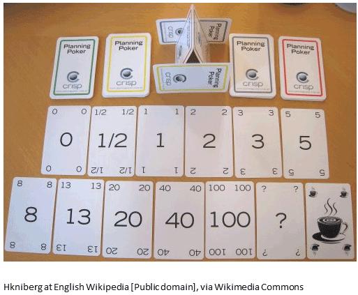 Scrum-Poker (Planning Poker)