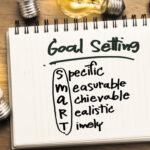 Projektmanagement SMART-Ziele