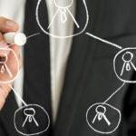 Projektmanagement Stammorganisation