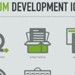 Scrum Development