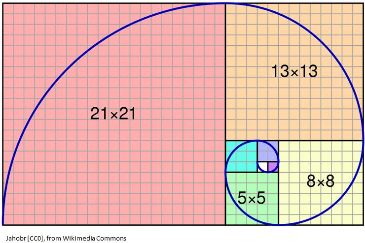 Fibonacci-Folge