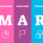 Projektmanagement SMART Goals
