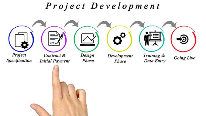 Projektmanagement Projektphasen