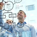 Projektmanagement Unternehmensstrategie